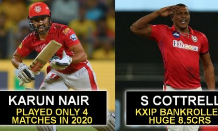 IPL 2021 Trade Window